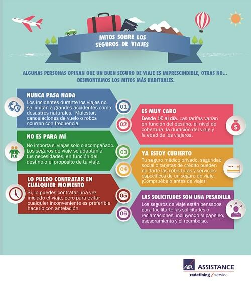 infografia consejos seguro de viaje