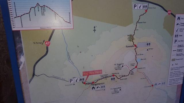 Tongariro Alpine Crossing 19,4 km
