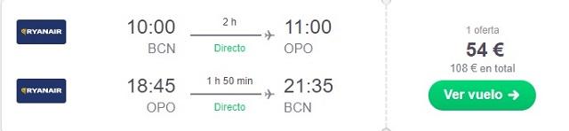 Oferta viaje Oporto desde Barcelona