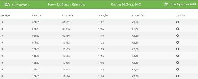 Horario trenes Oporto a Guimaraes
