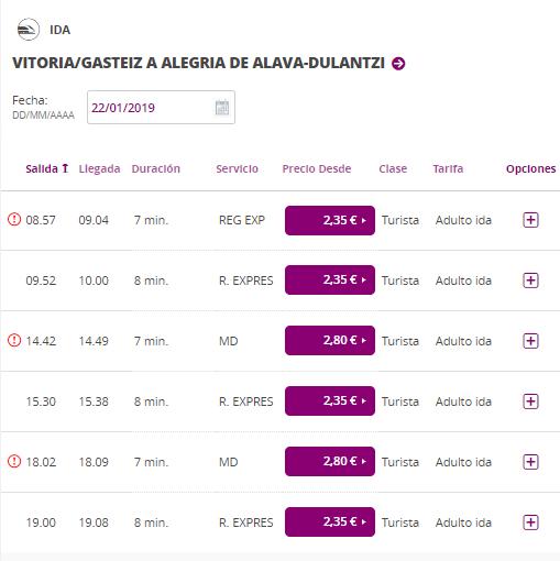 Horario tren de Vitoria a Alegria Dulantzi