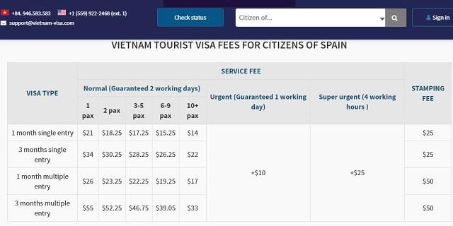 Precios visa vietnam