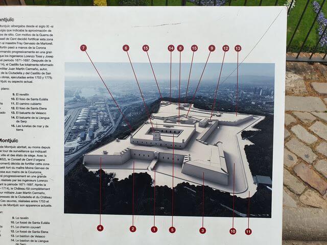 Mapa Castillo Montjuic